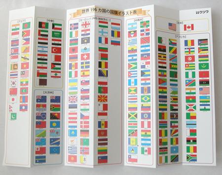 !世界の国旗えんぴつ(世界 ... : 世界の国旗一覧表 : すべての講義